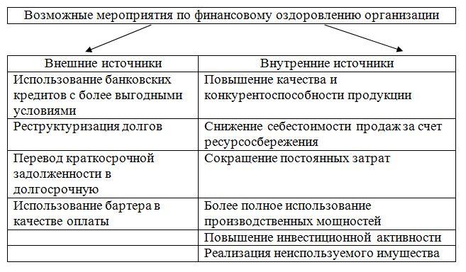 Дипломы участников. Банкротство кредитных организаций в свете последствий экономического кризиса и санкционной политики западных стран в.